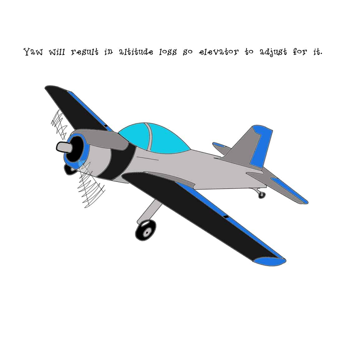 how to fly rc plane : yaw